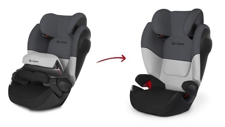 cybex pallas m sl fotelik samochodowy 9 36kg 2111. Black Bedroom Furniture Sets. Home Design Ideas
