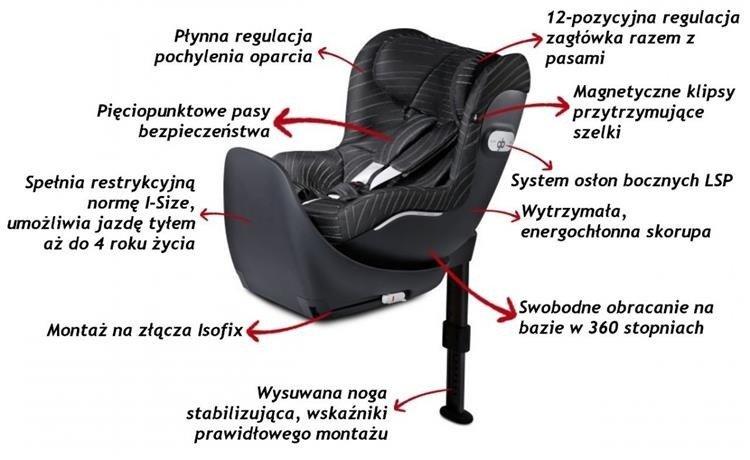 cybex gb vaya i size plus sensorsafe fotelik samochodowy 0 18kg 10207. Black Bedroom Furniture Sets. Home Design Ideas