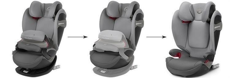 cybex pallas s fix fotelik samochodowy 9 36kg 4 adac 6581. Black Bedroom Furniture Sets. Home Design Ideas