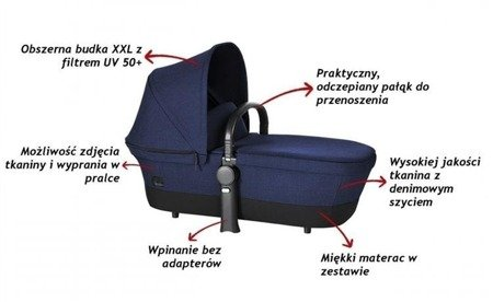 CYBEX GONDOLA DO PRIAM
